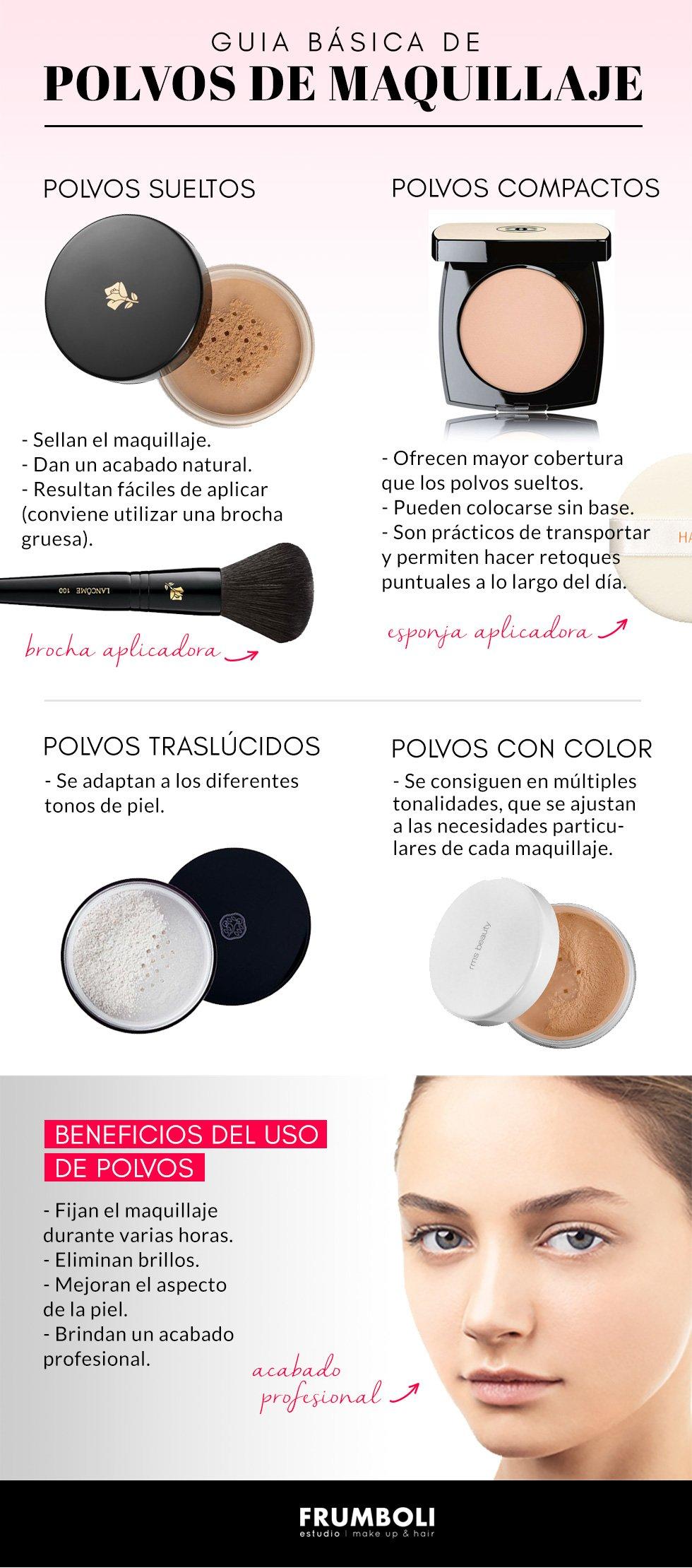Guia Basica de polvos de maquillaje